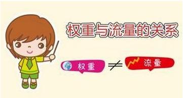 淘宝店铺权重是什么意思?.jpg