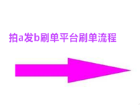 拍a发b刷单平台刷单流程是什么_淘享易