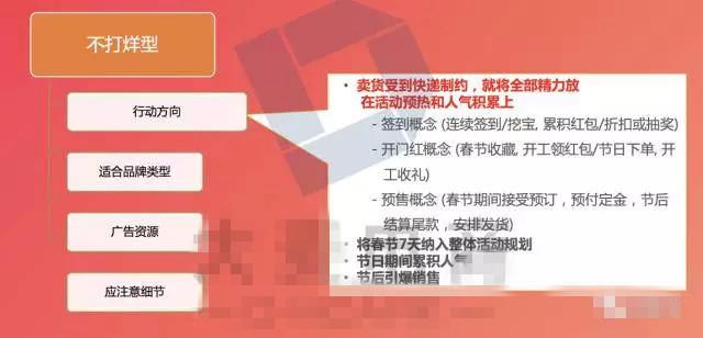 春节时淘宝店铺直通车和钻展营销推广怎么做