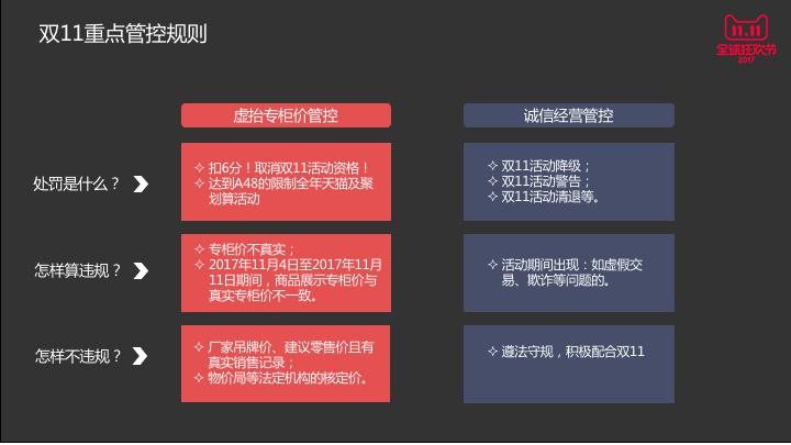 2017双11规则解读|2017双11海选报名时间