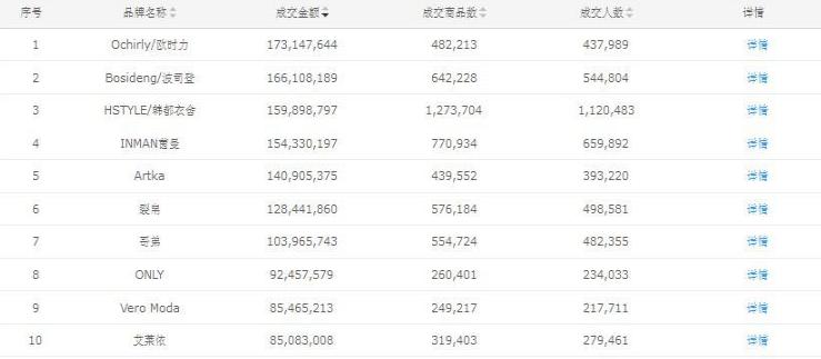 淘宝热销类目排名1.png