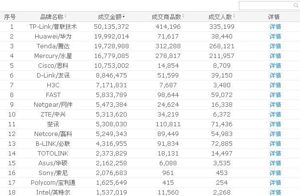 淘宝热销类目排名5.png