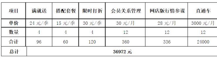 运营淘宝商城预算报价单5.png