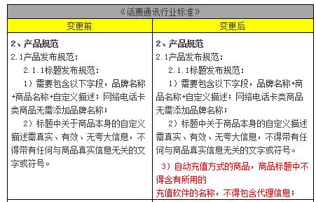 《天猫通讯市场管理规范》变更,8月21日正式生效