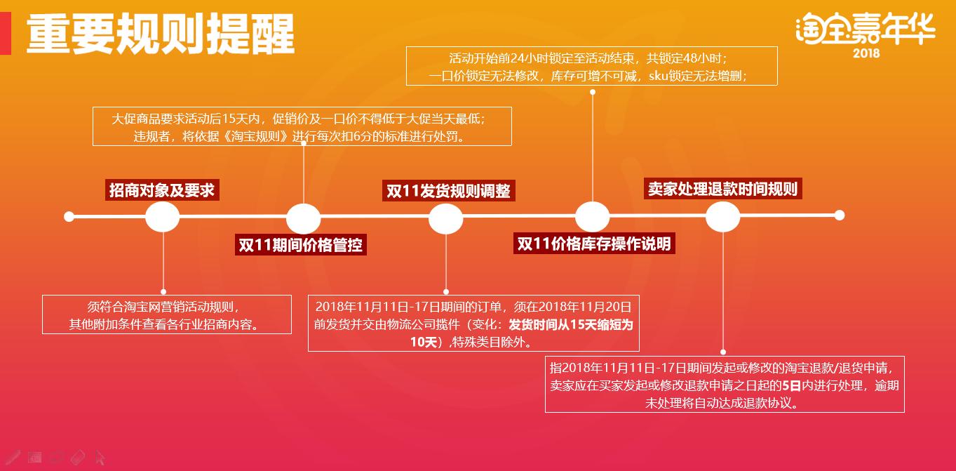 2018淘宝嘉年华重要规则