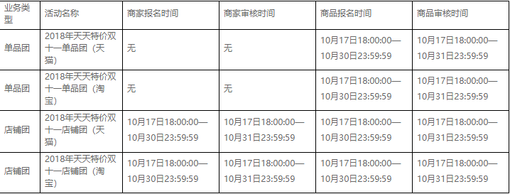 2018年天天特价双11活动招商规则