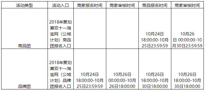 2018年聚划算双十一活动招商补充公告