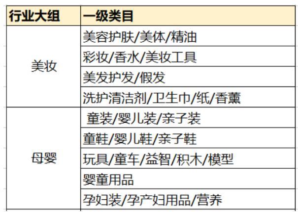 淘宝大快消4月超级红人福利日活动招商规则