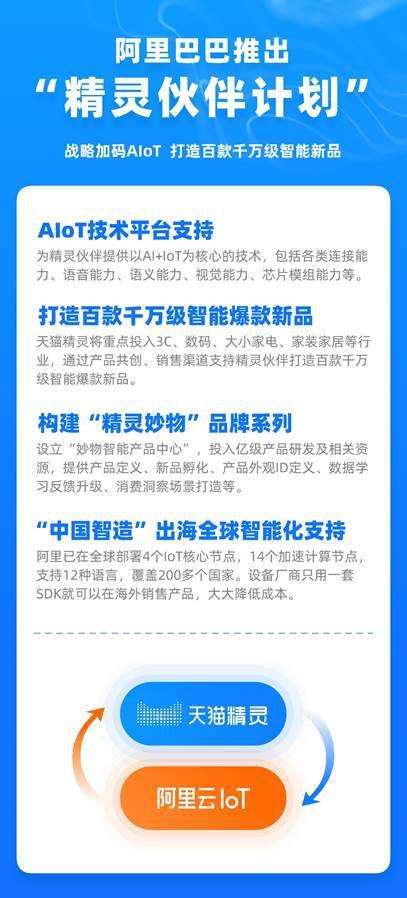"""阿里巴巴将资金投入数亿级資源打开""""小精灵小伙伴方案""""_开淘网"""
