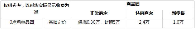 2020年淘抢购618大促活动招商公告
