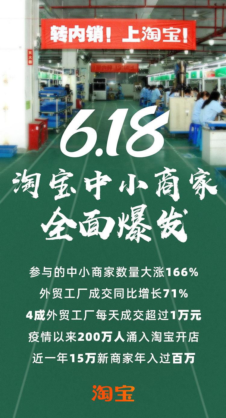 参加618的淘宝网中小型店家环比暴涨166%_开淘网