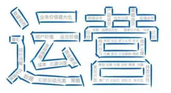 淘宝店肆运营的三个要点,新手卖家必看_淘享易电商论坛_旺旺标签透视镜